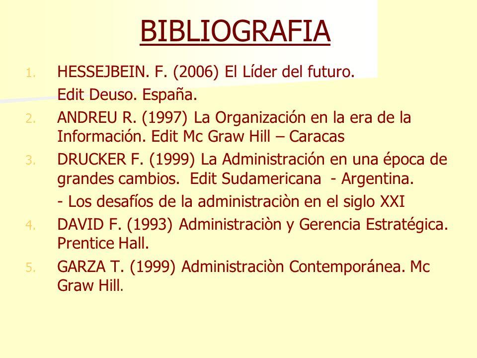 BIBLIOGRAFIA HESSEJBEIN. F. (2006) El Líder del futuro.