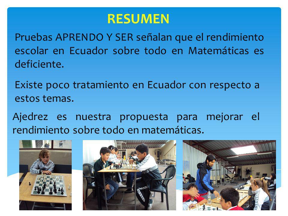 RESUMEN Pruebas APRENDO Y SER señalan que el rendimiento escolar en Ecuador sobre todo en Matemáticas es deficiente.