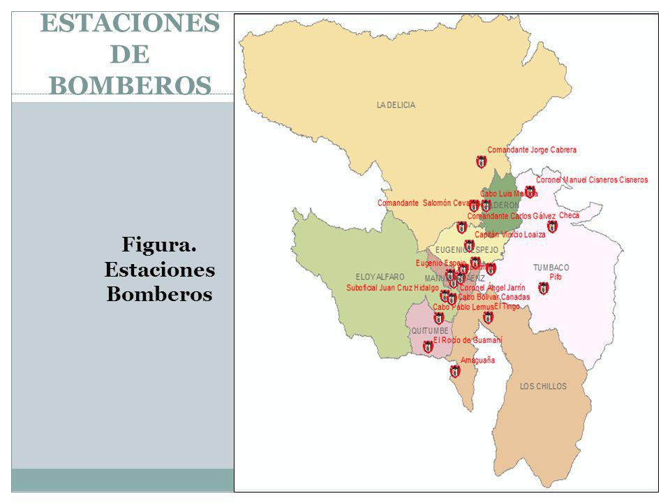 ESTACIONES DE BOMBEROS
