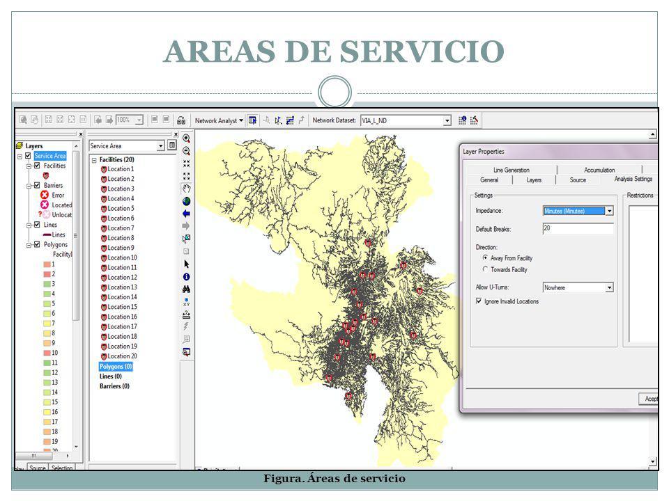 Figura. Áreas de servicio