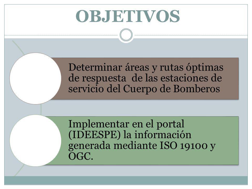OBJETIVOS Determinar áreas y rutas óptimas de respuesta de las estaciones de servicio del Cuerpo de Bomberos.