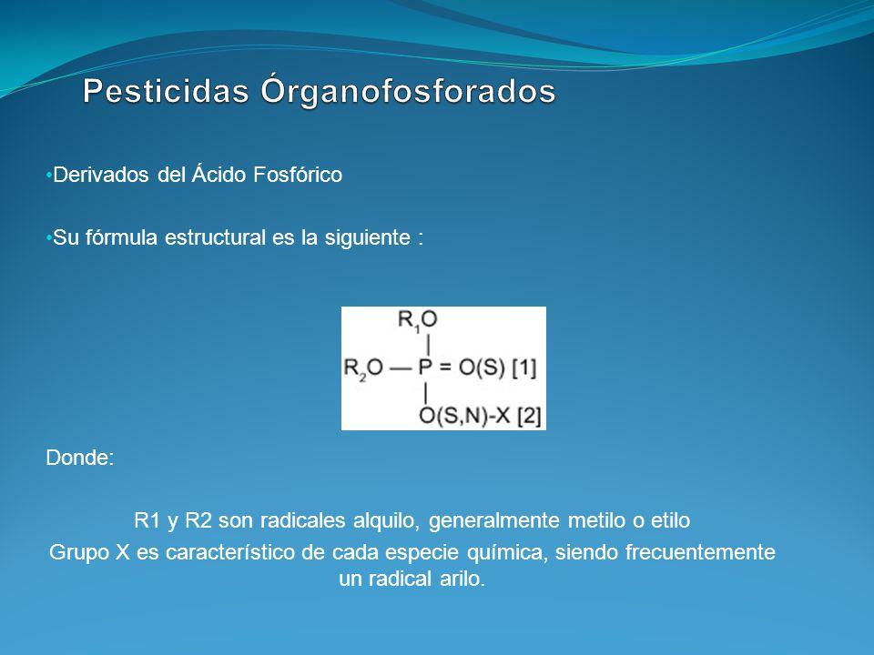 Pesticidas Órganofosforados