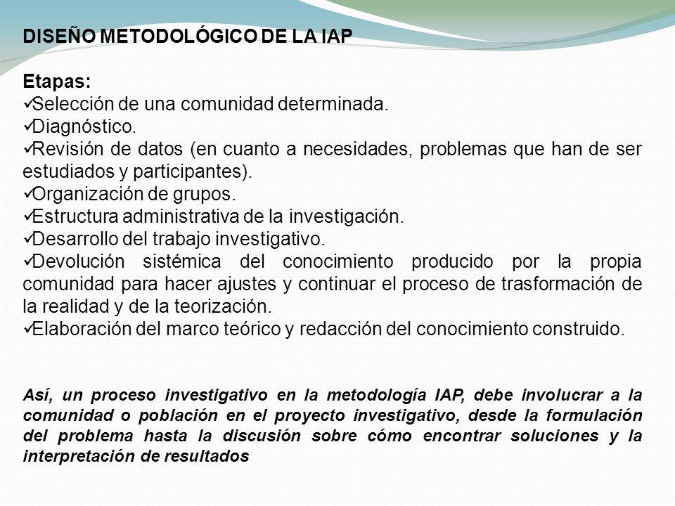 DISEÑO METODOLÓGICO DE LA IAP Etapas: