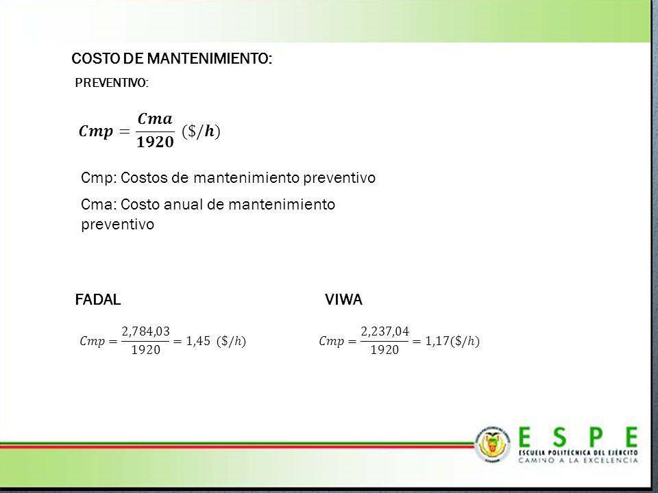 COSTO DE MANTENIMIENTO: