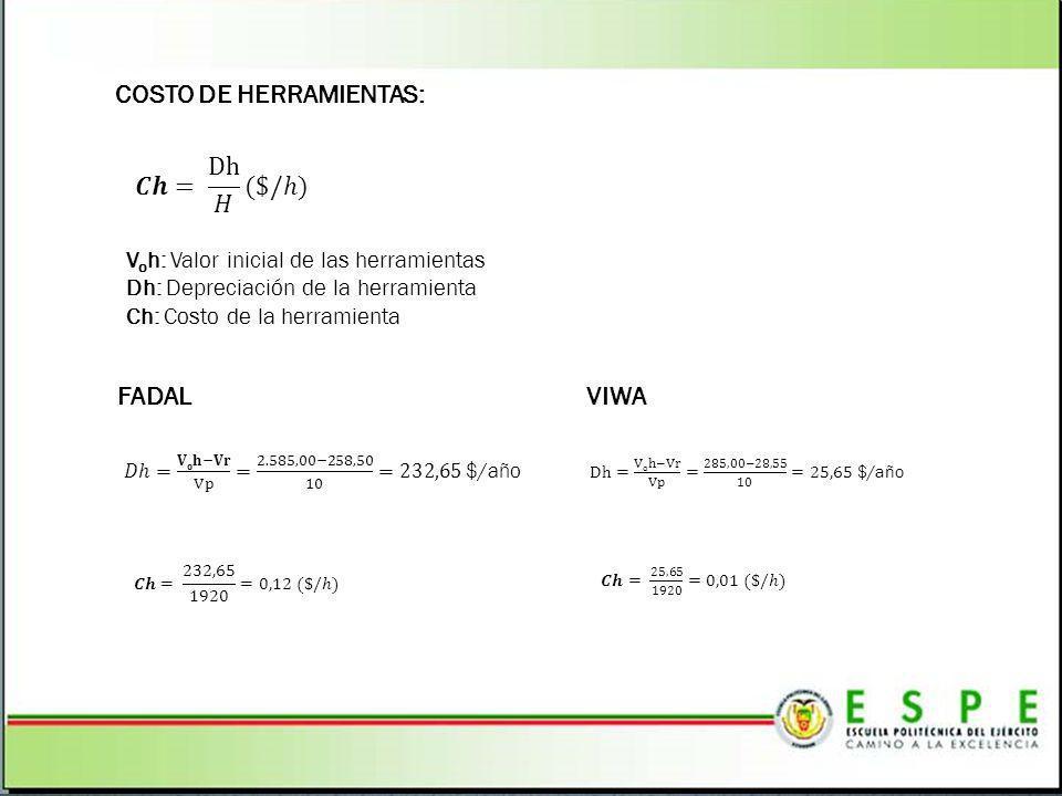 COSTO DE HERRAMIENTAS: