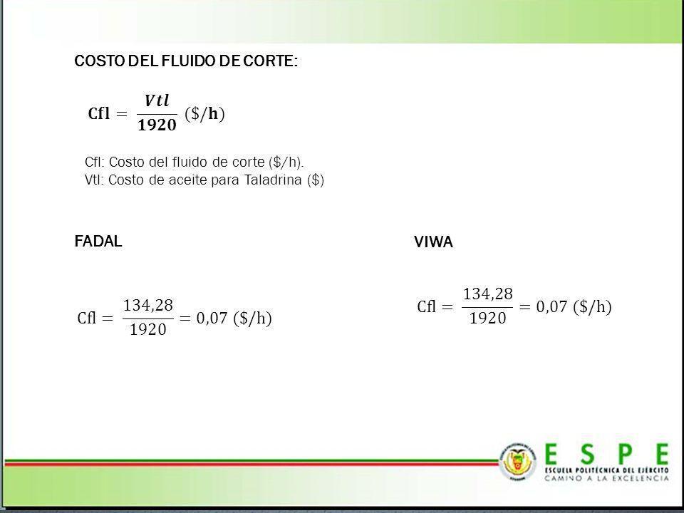 COSTO DEL FLUIDO DE CORTE: