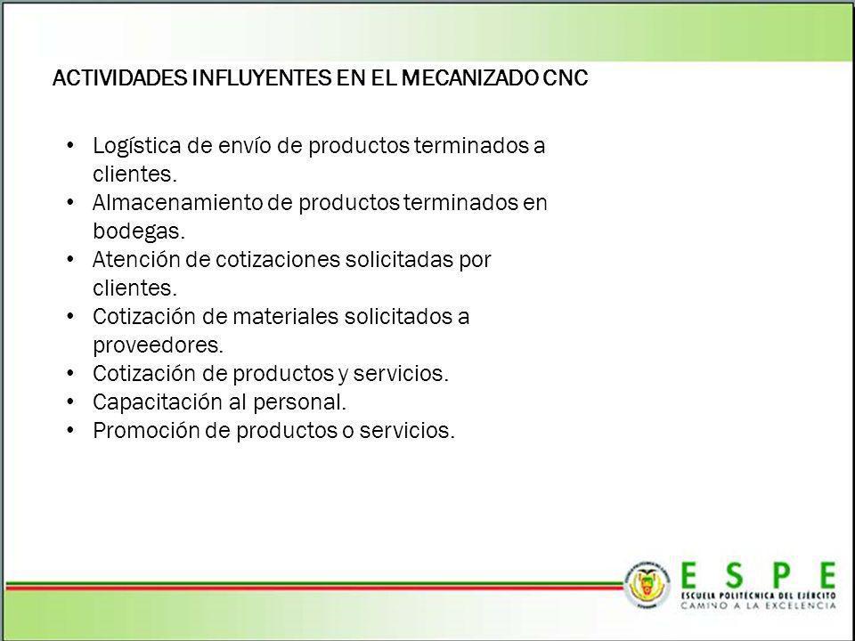 ACTIVIDADES INFLUYENTES EN EL MECANIZADO CNC