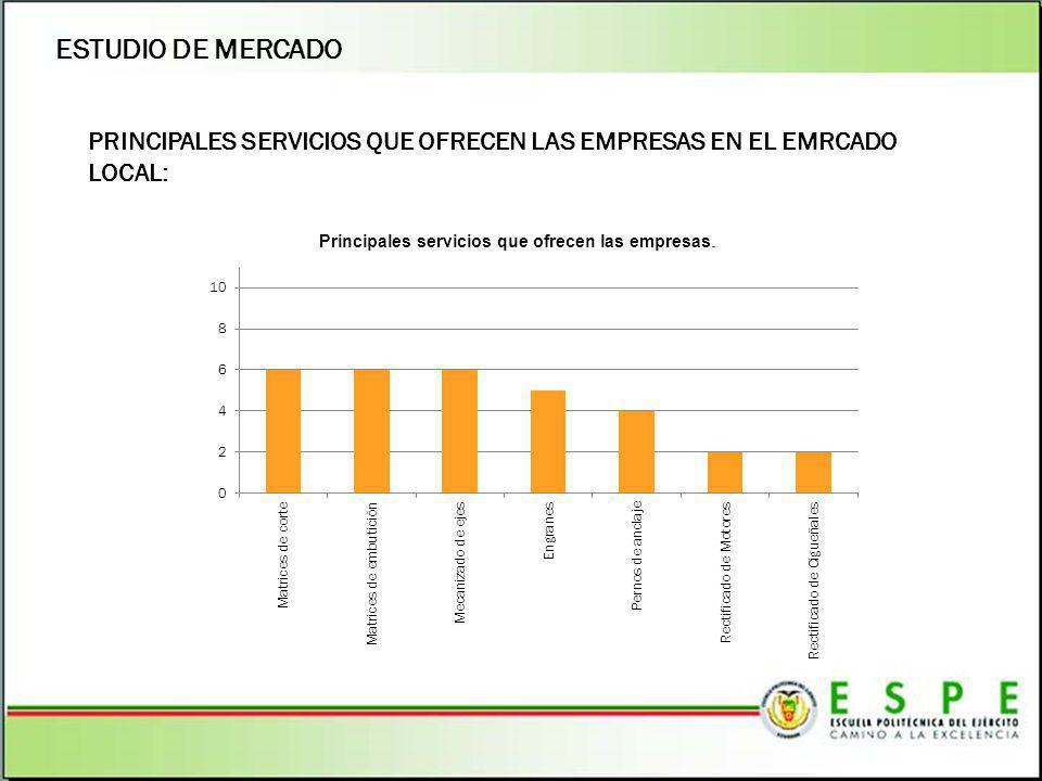 ESTUDIO DE MERCADO PRINCIPALES SERVICIOS QUE OFRECEN LAS EMPRESAS EN EL EMRCADO LOCAL: