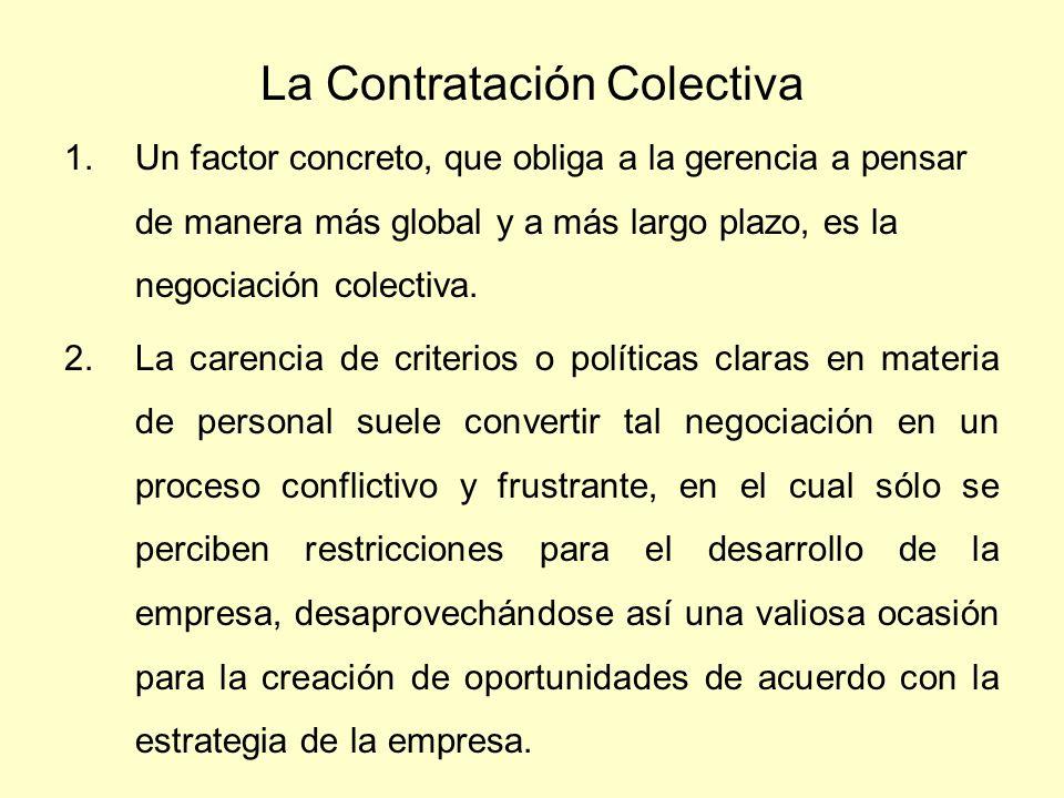 La Contratación Colectiva