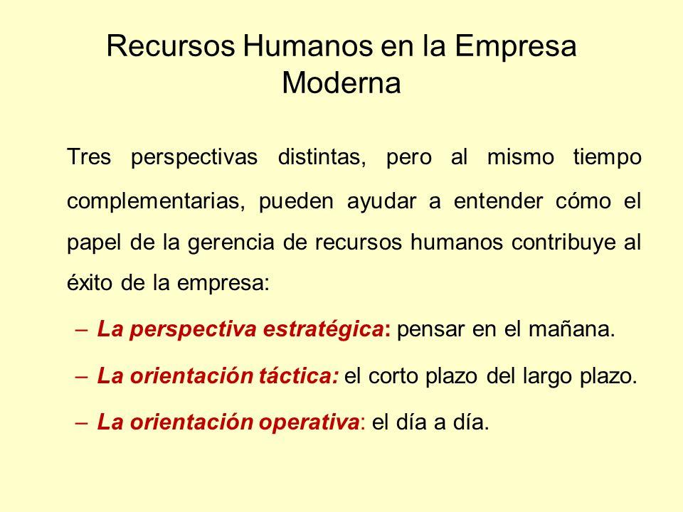 Recursos Humanos en la Empresa Moderna