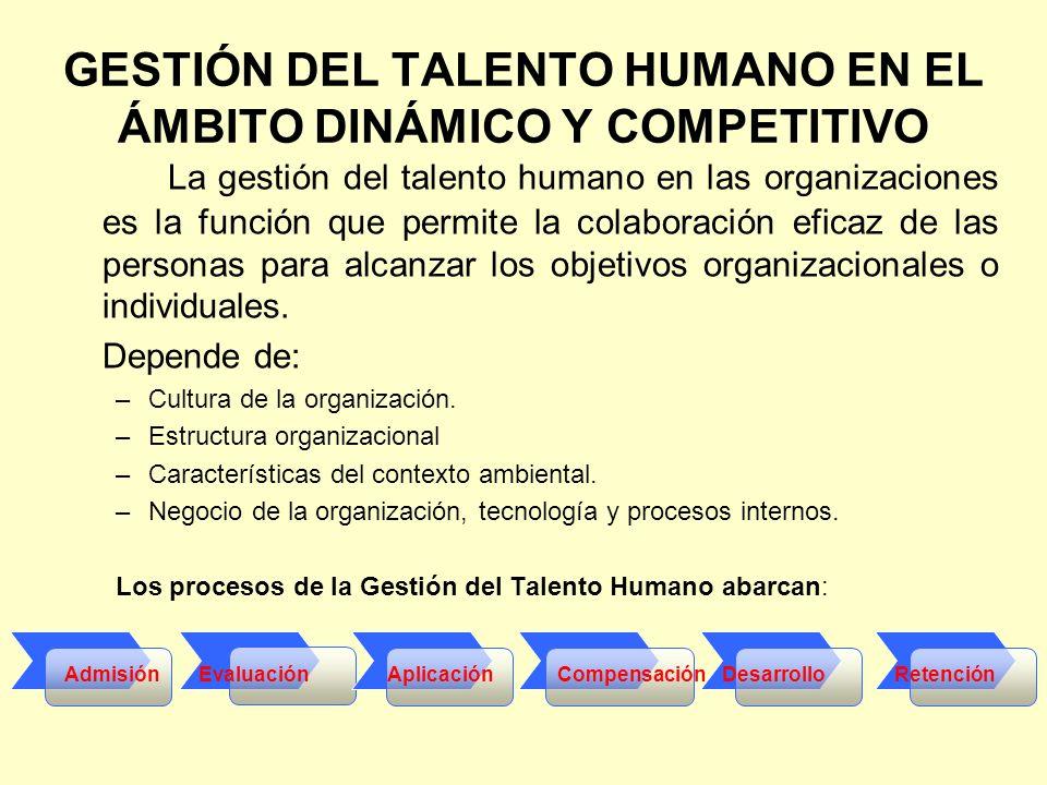 GESTIÓN DEL TALENTO HUMANO EN EL ÁMBITO DINÁMICO Y COMPETITIVO