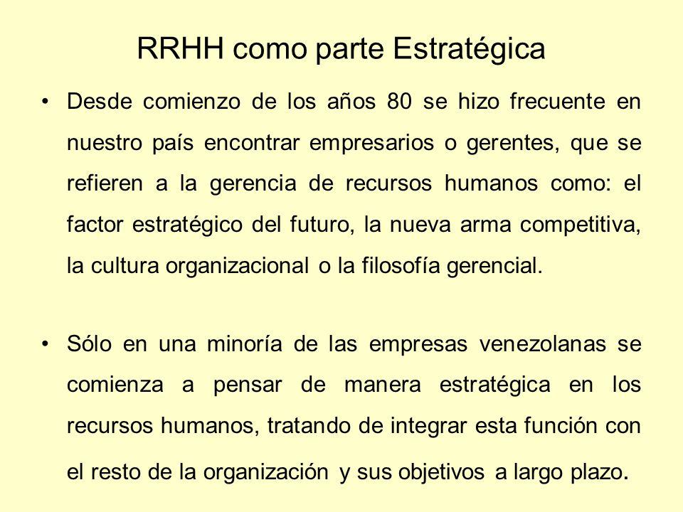 RRHH como parte Estratégica