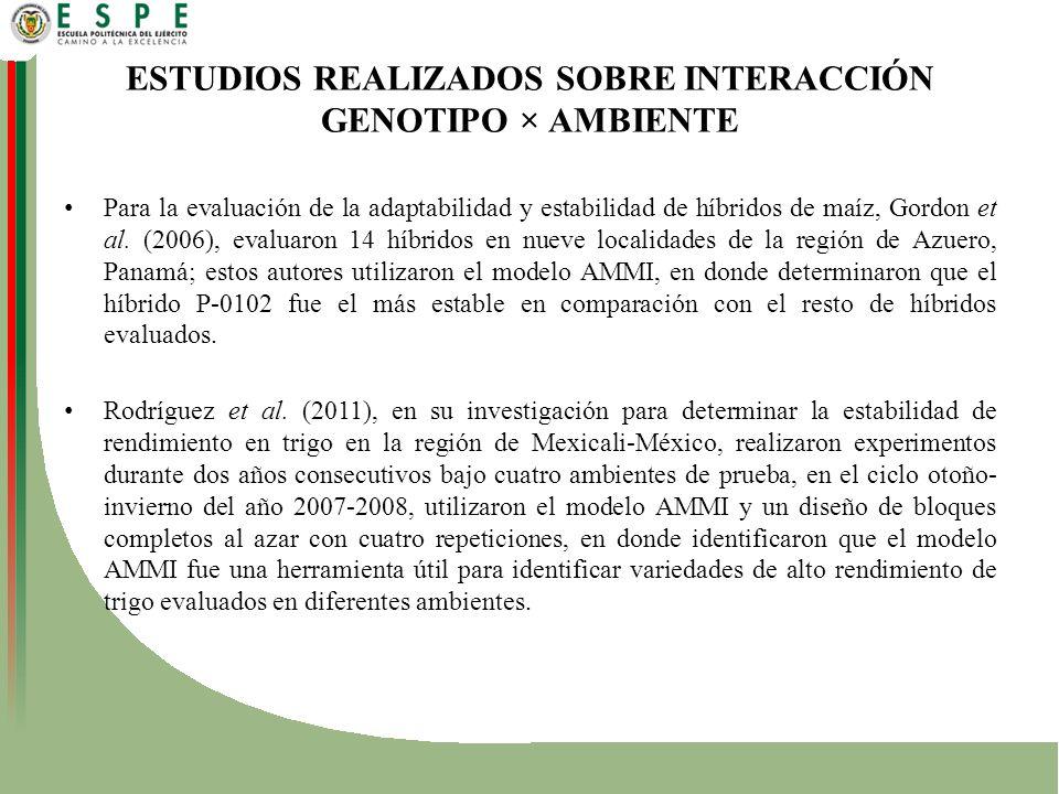 ESTUDIOS REALIZADOS SOBRE INTERACCIÓN GENOTIPO × AMBIENTE