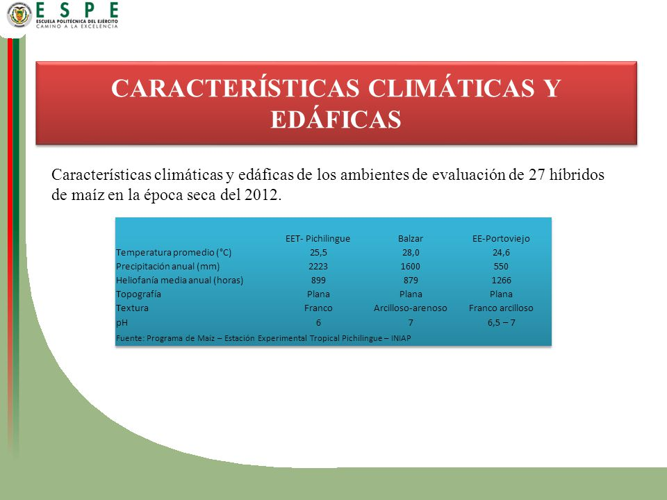 CARACTERÍSTICAS CLIMÁTICAS Y EDÁFICAS