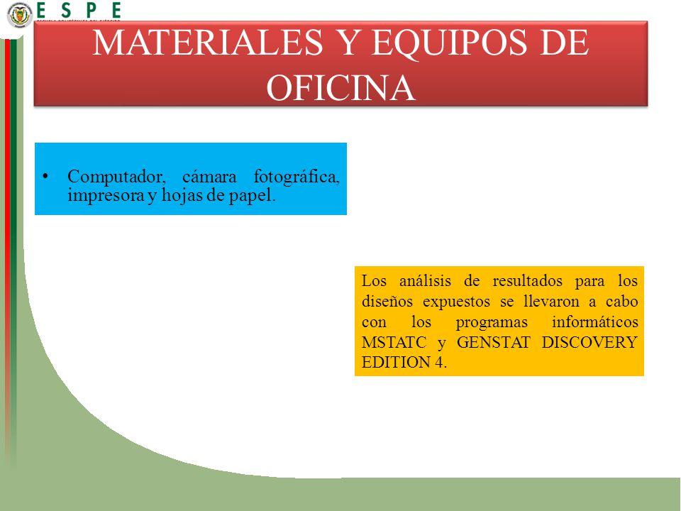 MATERIALES Y EQUIPOS DE OFICINA