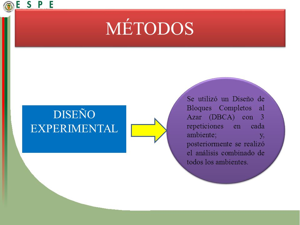 MÉTODOS DISEÑO EXPERIMENTAL