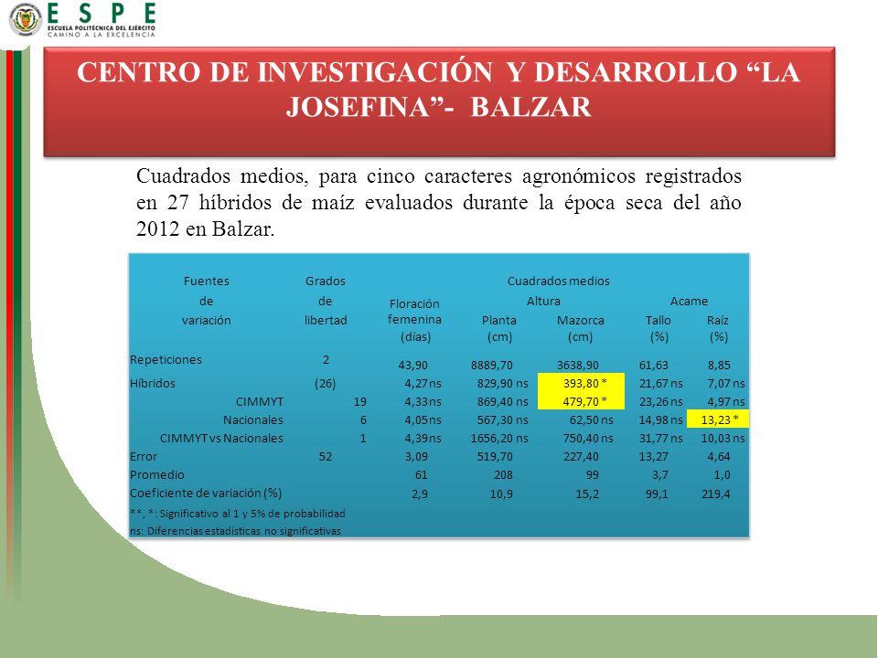 CENTRO DE INVESTIGACIÓN Y DESARROLLO LA JOSEFINA - BALZAR
