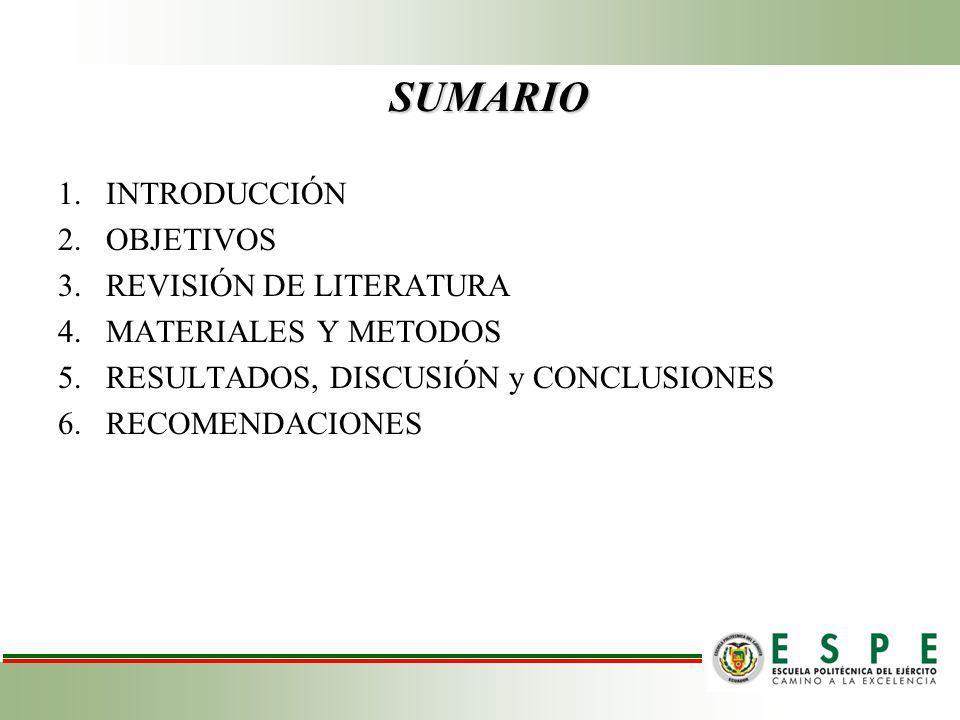 SUMARIO INTRODUCCIÓN OBJETIVOS REVISIÓN DE LITERATURA