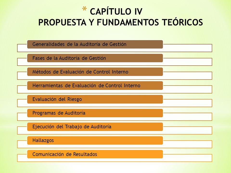 CAPÍTULO IV PROPUESTA Y FUNDAMENTOS TEÓRICOS
