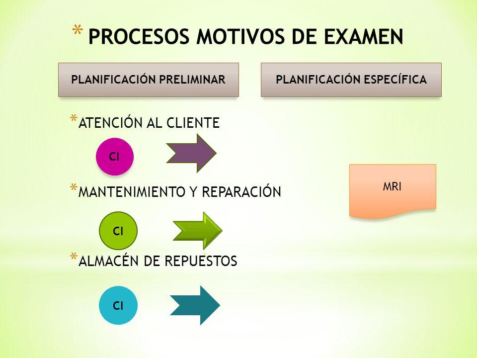 PROCESOS MOTIVOS DE EXAMEN