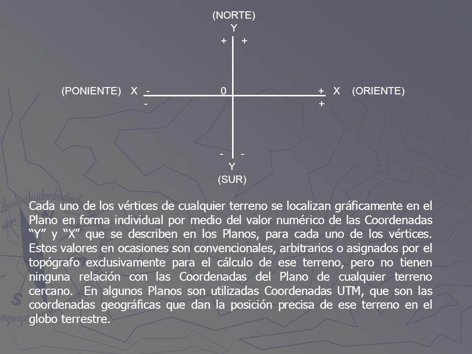 (NORTE) Y + +