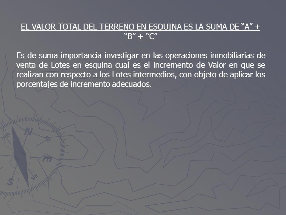 EL VALOR TOTAL DEL TERRENO EN ESQUINA ES LA SUMA DE A + B + C