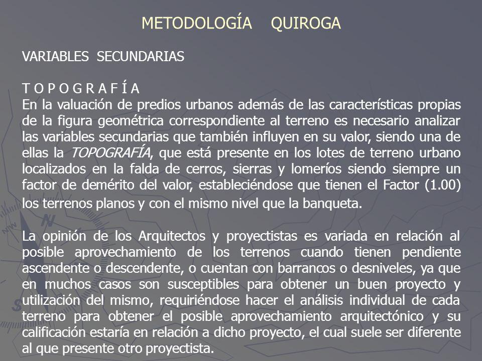 METODOLOGÍA QUIROGA VARIABLES SECUNDARIAS T O P O G R A F Í A