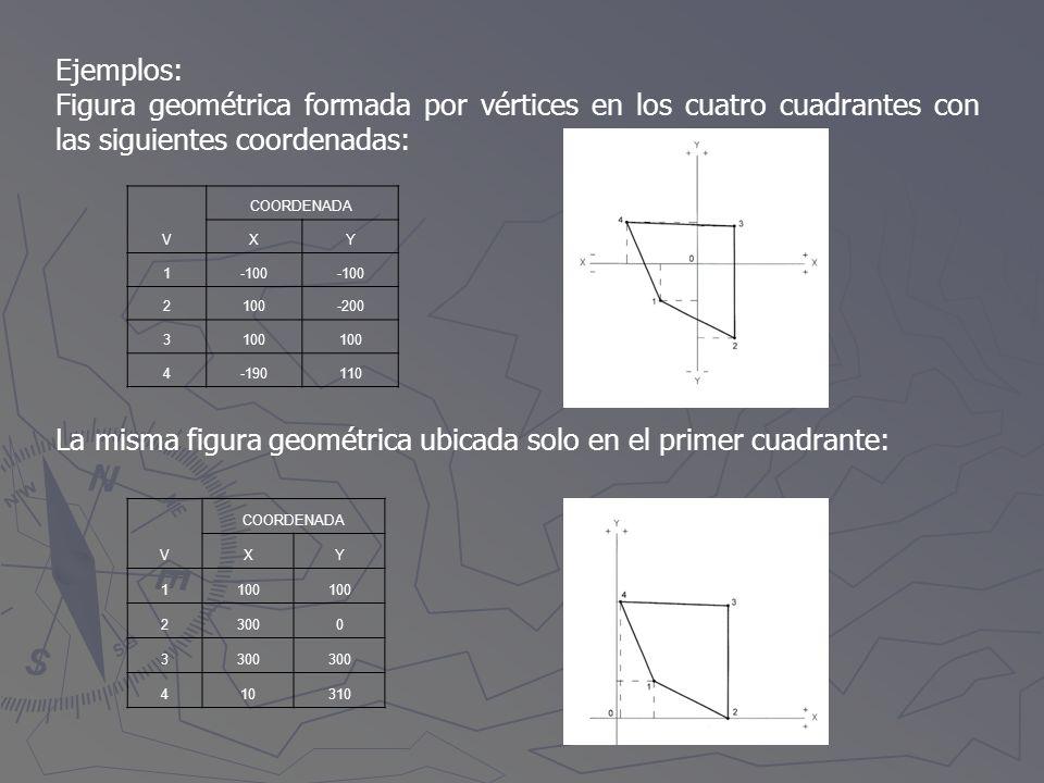 La misma figura geométrica ubicada solo en el primer cuadrante: