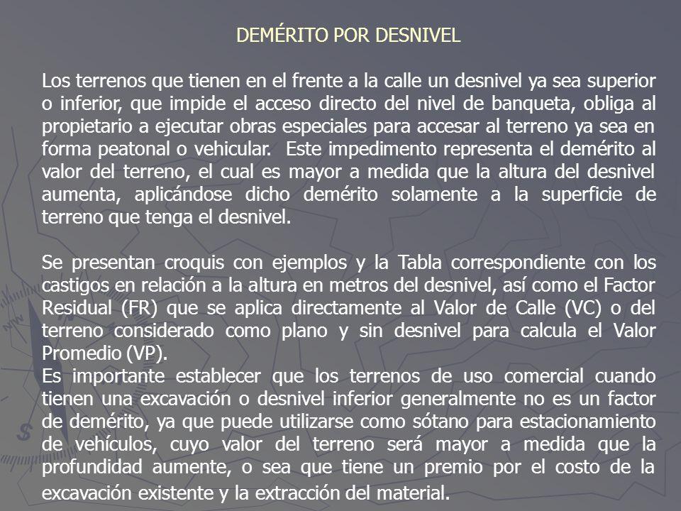 DEMÉRITO POR DESNIVEL