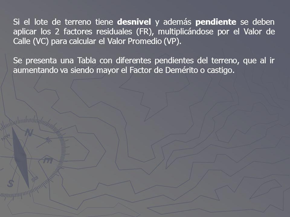 Si el lote de terreno tiene desnivel y además pendiente se deben aplicar los 2 factores residuales (FR), multiplicándose por el Valor de Calle (VC) para calcular el Valor Promedio (VP).