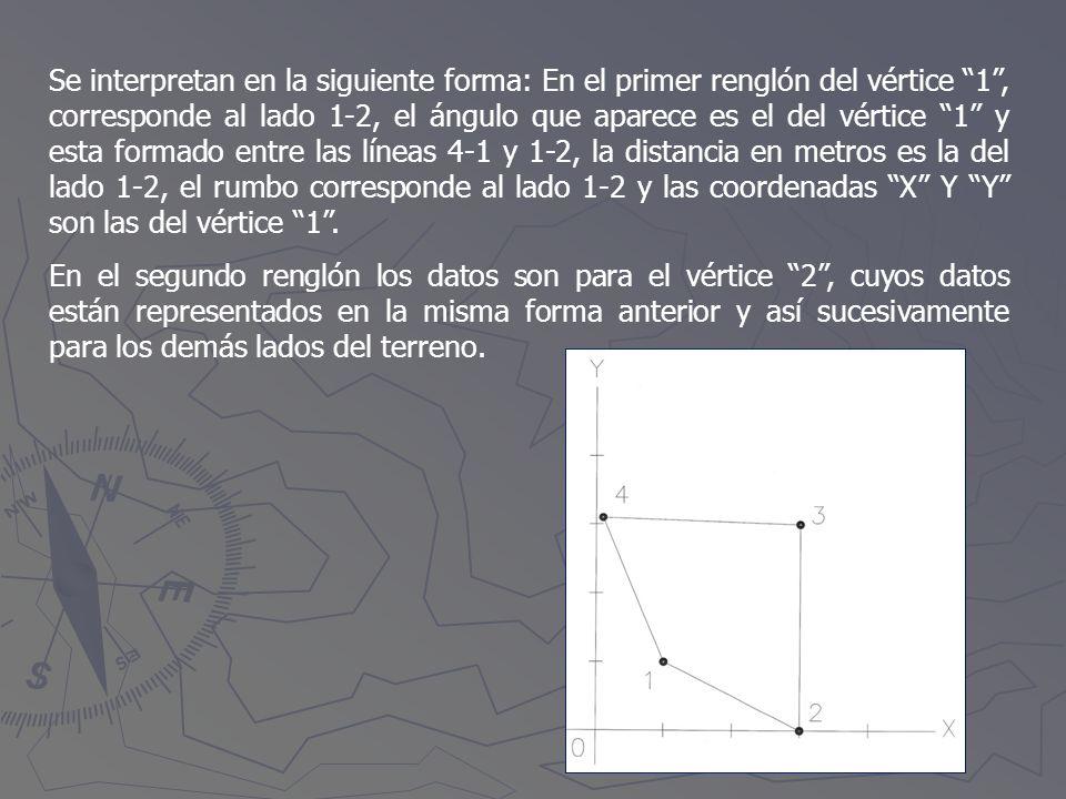 Se interpretan en la siguiente forma: En el primer renglón del vértice 1 , corresponde al lado 1-2, el ángulo que aparece es el del vértice 1 y esta formado entre las líneas 4-1 y 1-2, la distancia en metros es la del lado 1-2, el rumbo corresponde al lado 1-2 y las coordenadas X Y Y son las del vértice 1 .