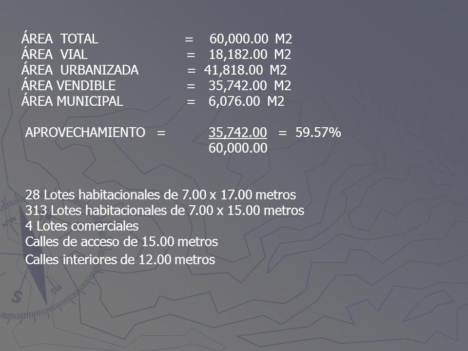 ÁREA TOTAL = 60,000.00 M2 ÁREA VIAL = 18,182.00 M2. ÁREA URBANIZADA = 41,818.00 M2.