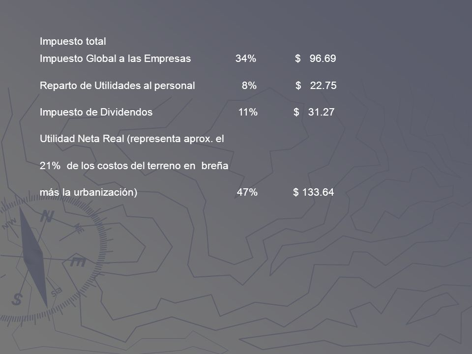 Impuesto total Impuesto Global a las Empresas 34% $ 96.69.