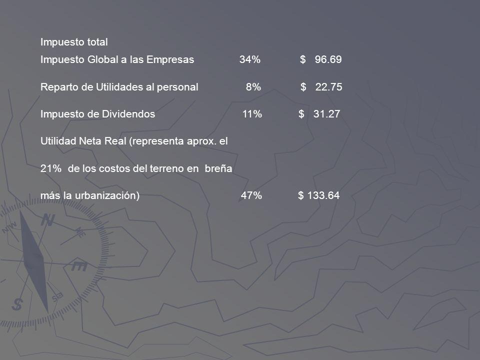 Impuesto totalImpuesto Global a las Empresas 34% $ 96.69.