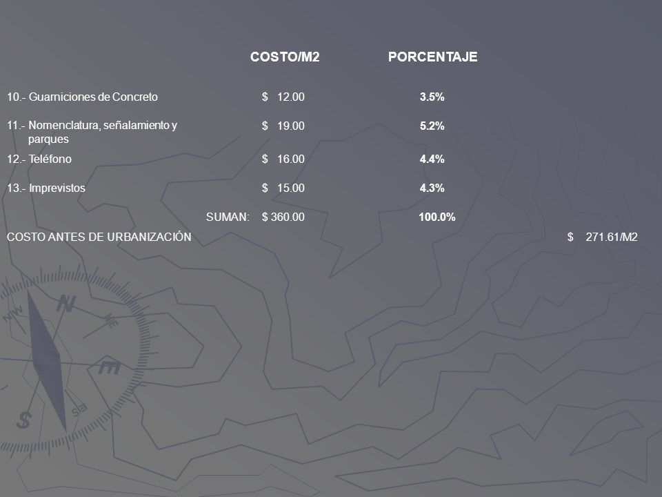 COSTO/M2 PORCENTAJE 10.- Guarniciones de Concreto. $ 12.00. 3.5% 11.- Nomenclatura, señalamiento y.