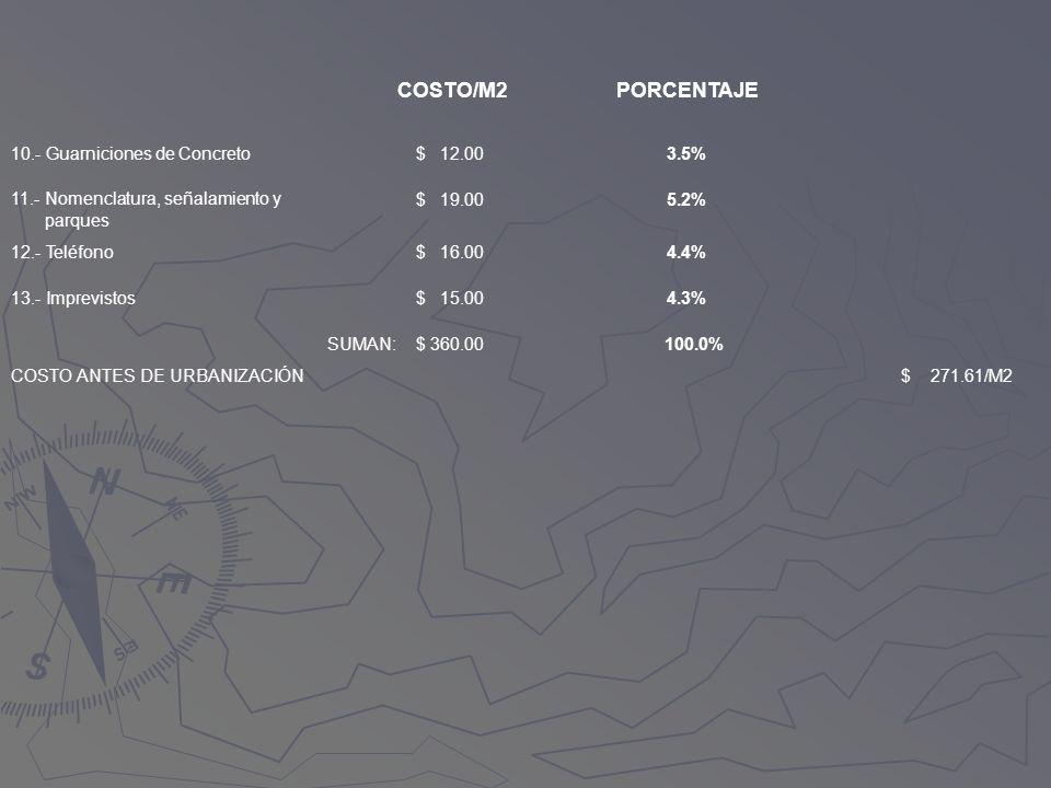 COSTO/M2 PORCENTAJE10.- Guarniciones de Concreto. $ 12.00. 3.5% 11.- Nomenclatura, señalamiento y.