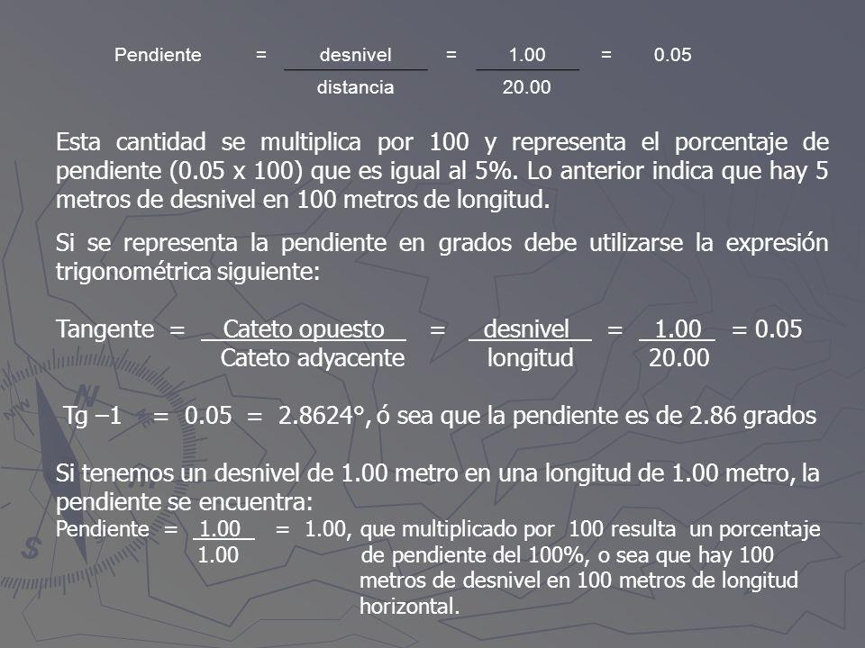 Tangente = Cateto opuesto = desnivel = 1.00 = 0.05