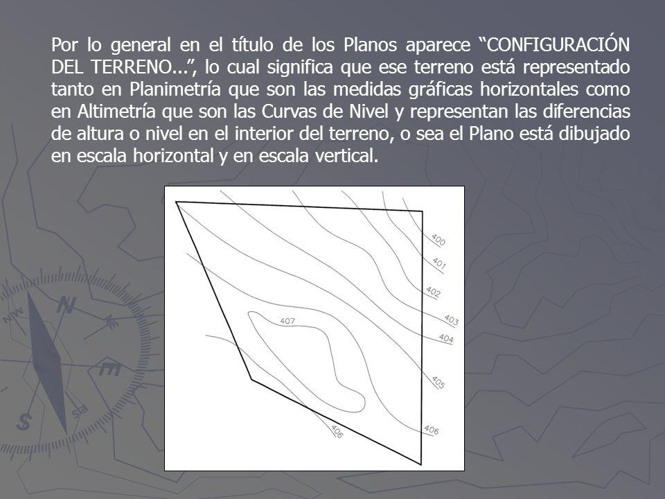 Por lo general en el título de los Planos aparece CONFIGURACIÓN DEL TERRENO... , lo cual significa que ese terreno está representado tanto en Planimetría que son las medidas gráficas horizontales como en Altimetría que son las Curvas de Nivel y representan las diferencias de altura o nivel en el interior del terreno, o sea el Plano está dibujado en escala horizontal y en escala vertical.