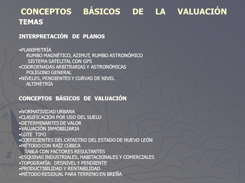 CONCEPTOS BÁSICOS DE LA VALUACIÓN