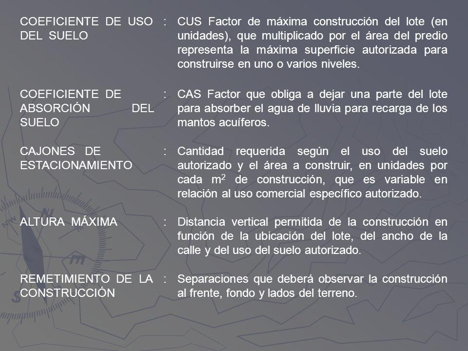 COEFICIENTE DE USO DEL SUELO. :