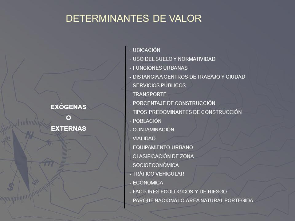 DETERMINANTES DE VALOR