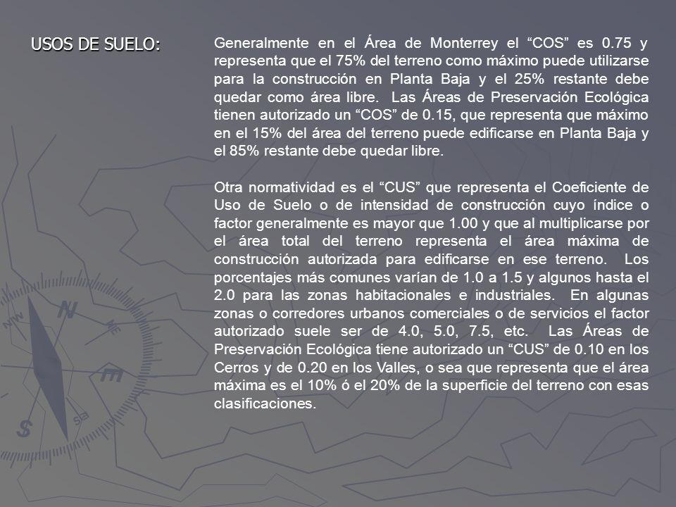 USOS DE SUELO: