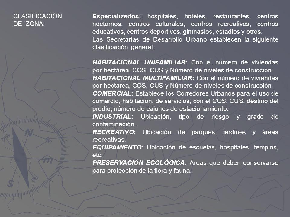 CLASIFICACIÓN DE ZONA: