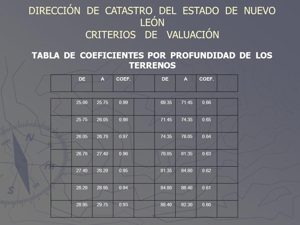 DIRECCIÓN DE CATASTRO DEL ESTADO DE NUEVO LEÓN CRITERIOS DE VALUACIÓN