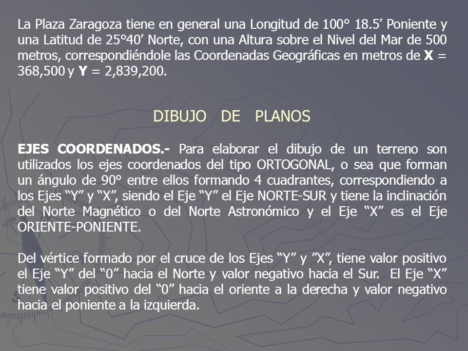 La Plaza Zaragoza tiene en general una Longitud de 100° 18