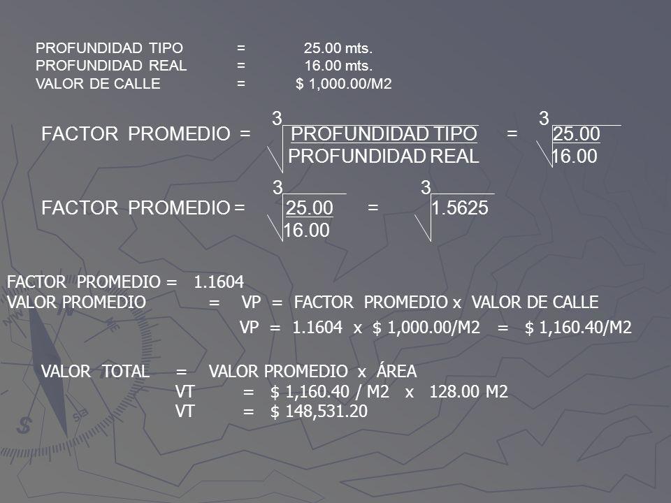 FACTOR PROMEDIO = PROFUNDIDAD TIPO = 25.00 PROFUNDIDAD REAL 16.00