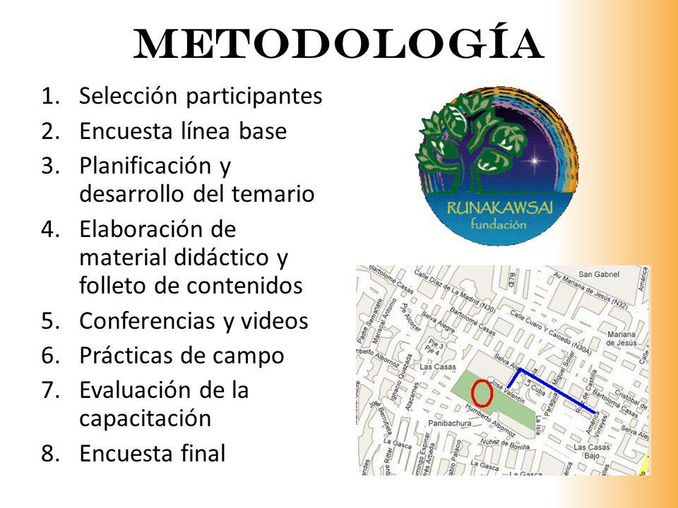 metodología Selección participantes Encuesta línea base