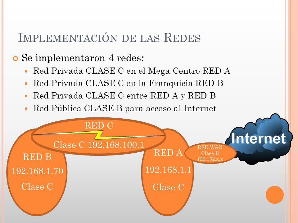Implementación de las Redes