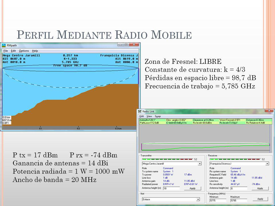 Perfil Mediante Radio Mobile