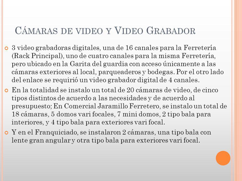Cámaras de video y Video Grabador
